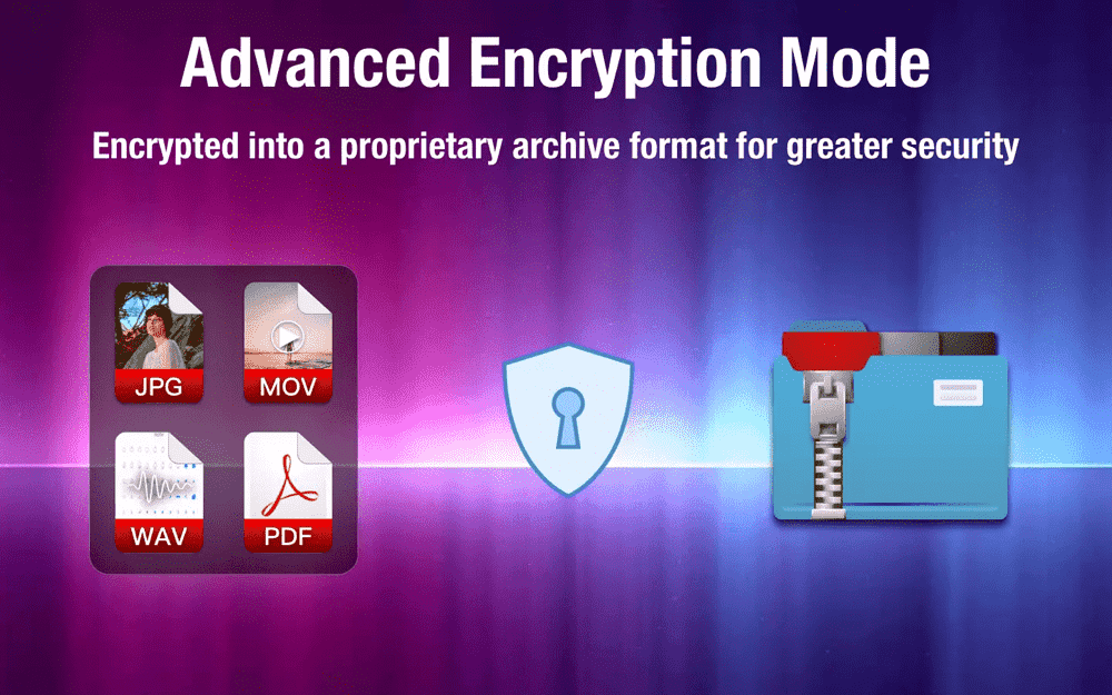 Encrypt Files on Mac With Private Format